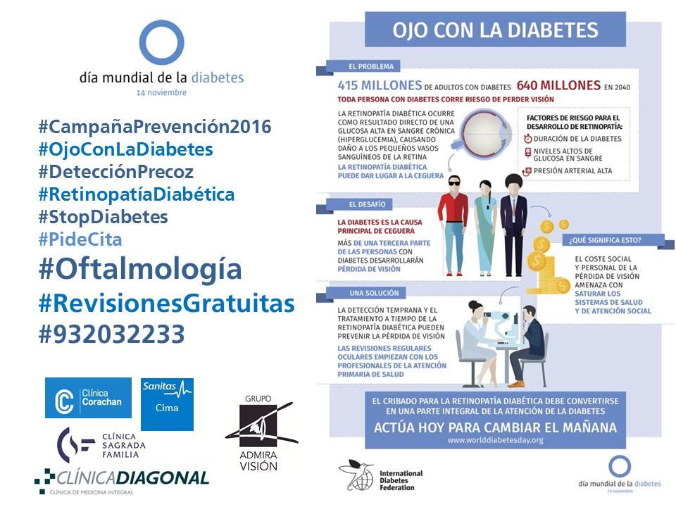 Campaña Día Mundial de la Diabetes
